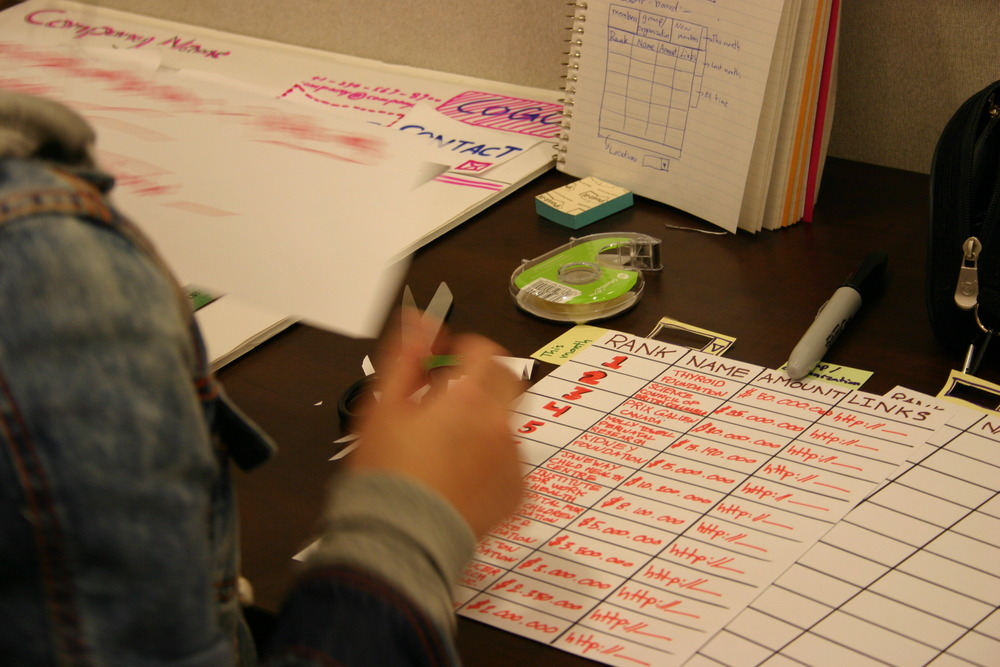 Cheap UX: Team 4's Gamification – Class 8