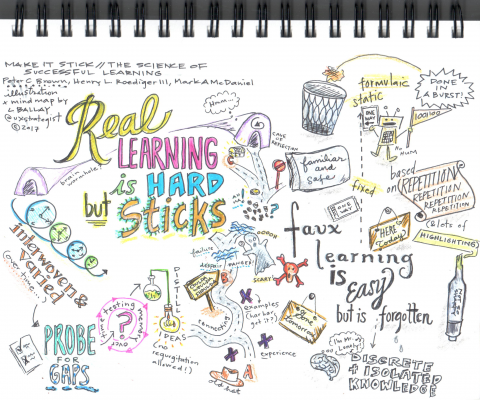"How to Learn (and Teach) Better – Mind Map of ""Make it Stick"""
